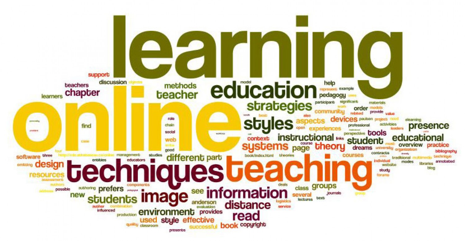 Online Education: Getting an Online Diploma
