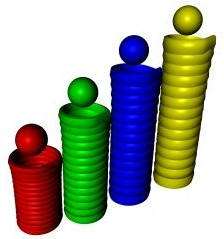Stock Market Tips And Different Stock Corporation Trends